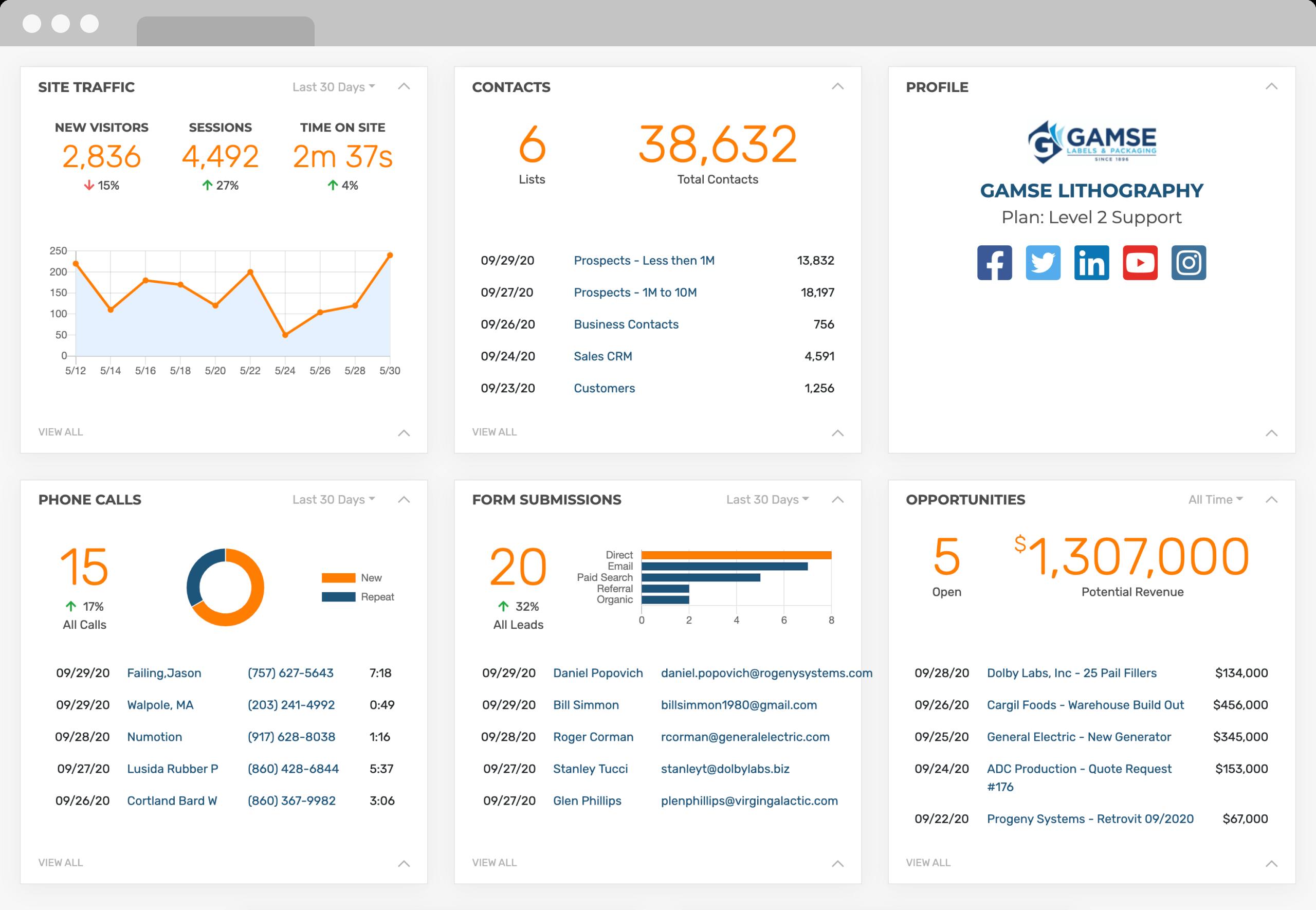 software-dashboard