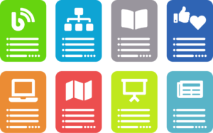 Content Writer Formats