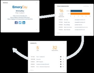 emoryday customizable dashboard